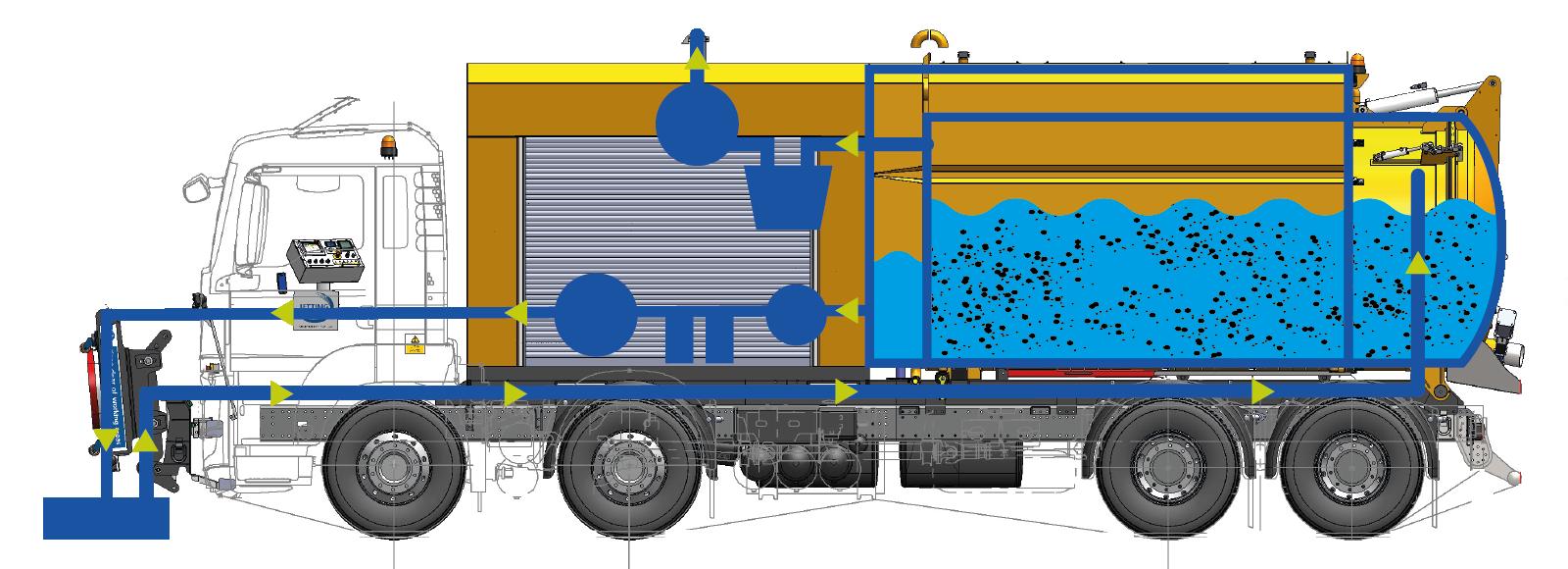 Schéma du système de retrait de caoutchouc de piste Osprey